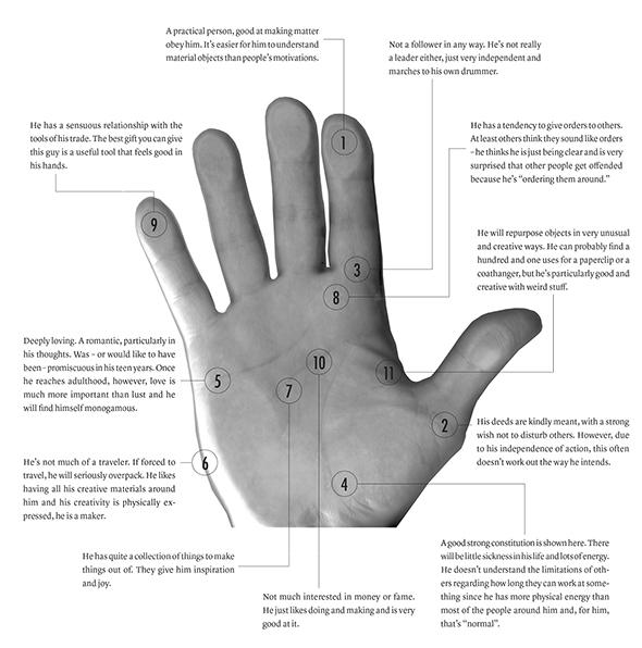 8. Hand Signals-Firooz Zahedi