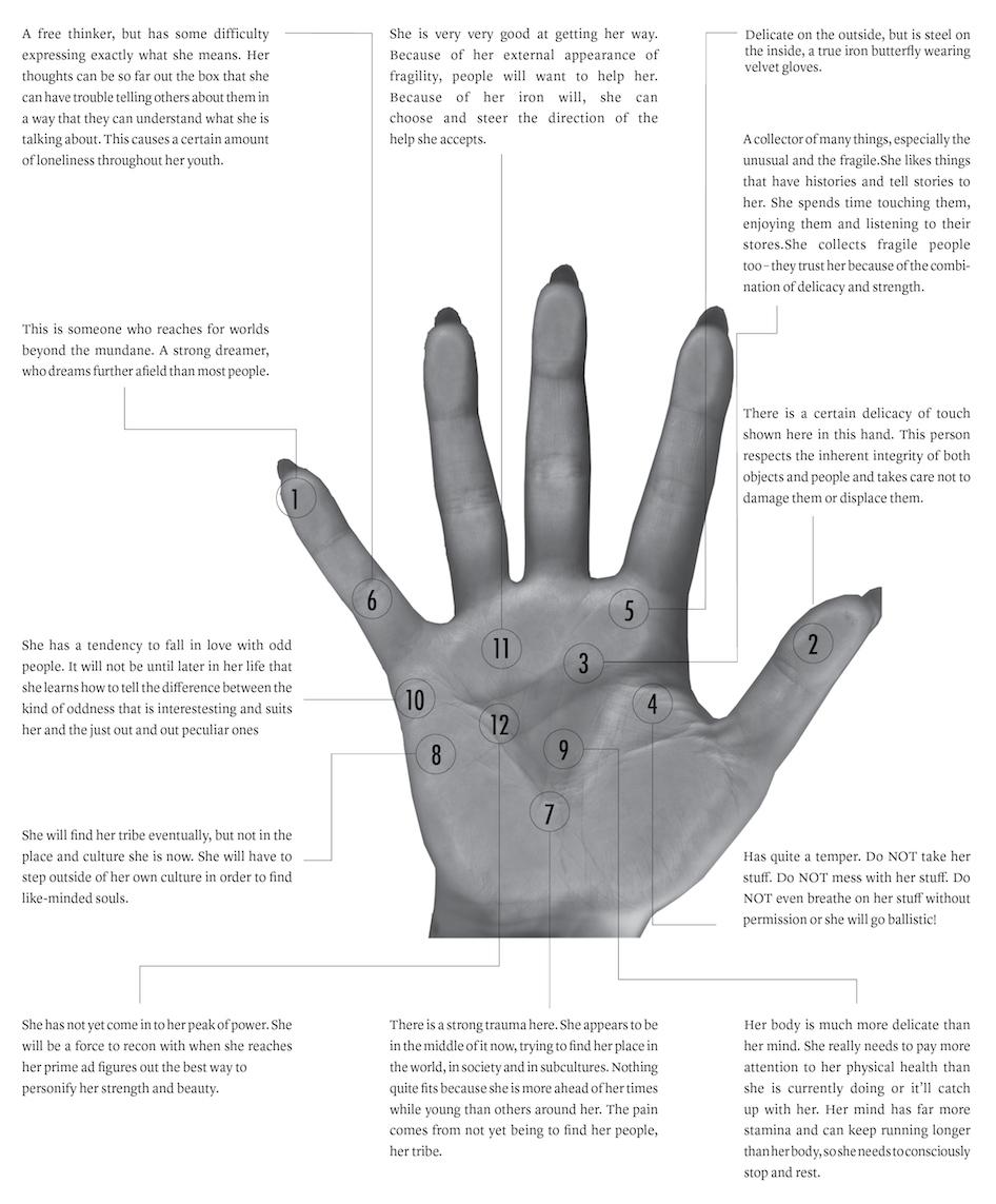8. Hand_Glynne