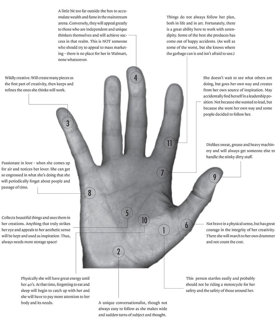 Hand Signals Rozae Nichols-2